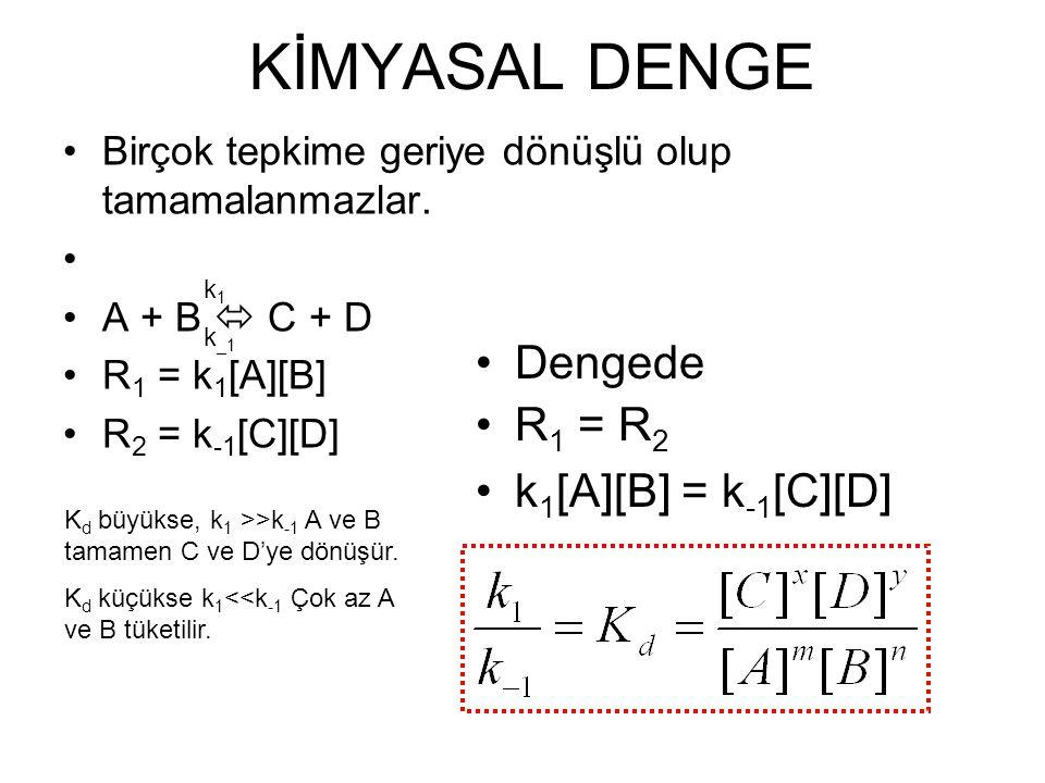 KİMYASAL DENGE Dengede R1 = R2 k1[A][B] = k-1[C][D]